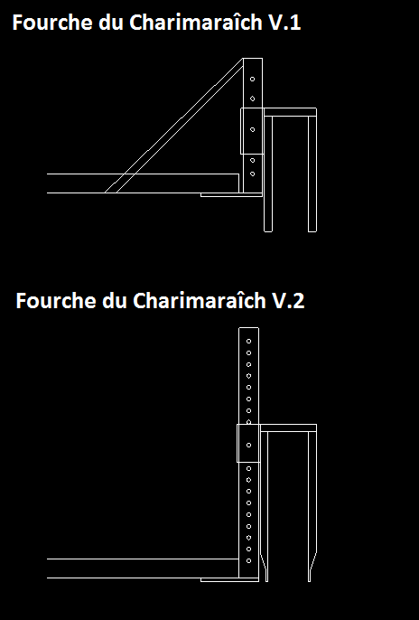 Fourches V.1 & V.2.png